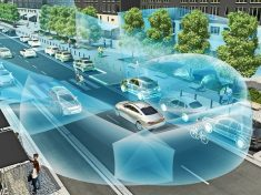 Smart City így közlekedhetünk majd a jövő városában - Flash Lidar